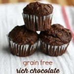 Delicously easy and healthier grain free rich chocolate mini muffins.