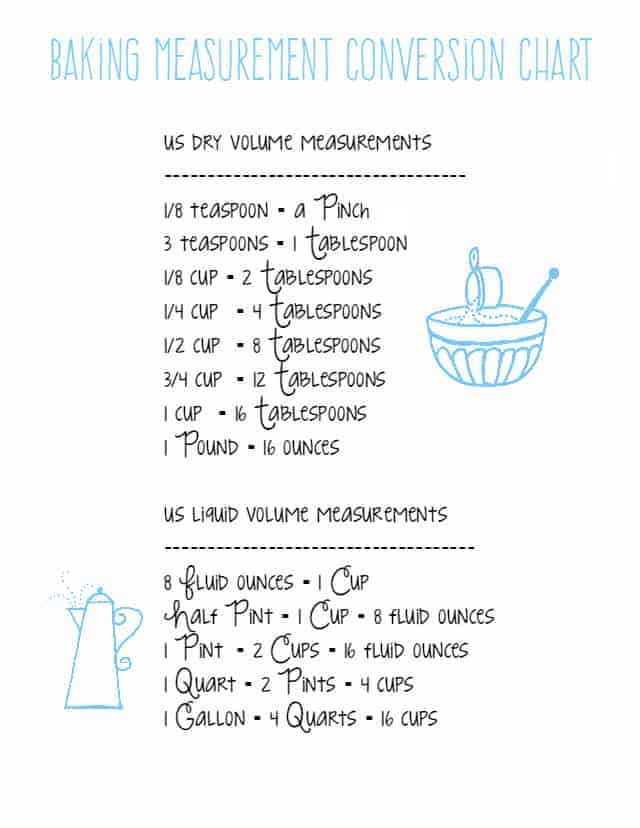 Punchy image with printable measurement charts