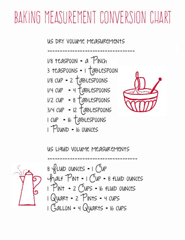 Baking Measurement Conversion Chart Printable. - The Pretty Bee